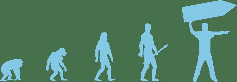 SignSpin Evolution der Werbung
